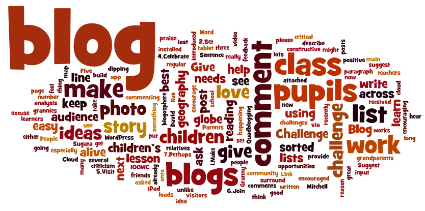 What to do on a class blog wordle